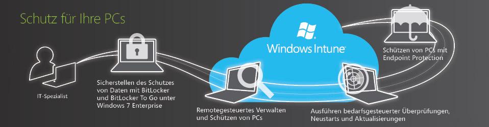Windows Intune Schutz für Ihre PCs