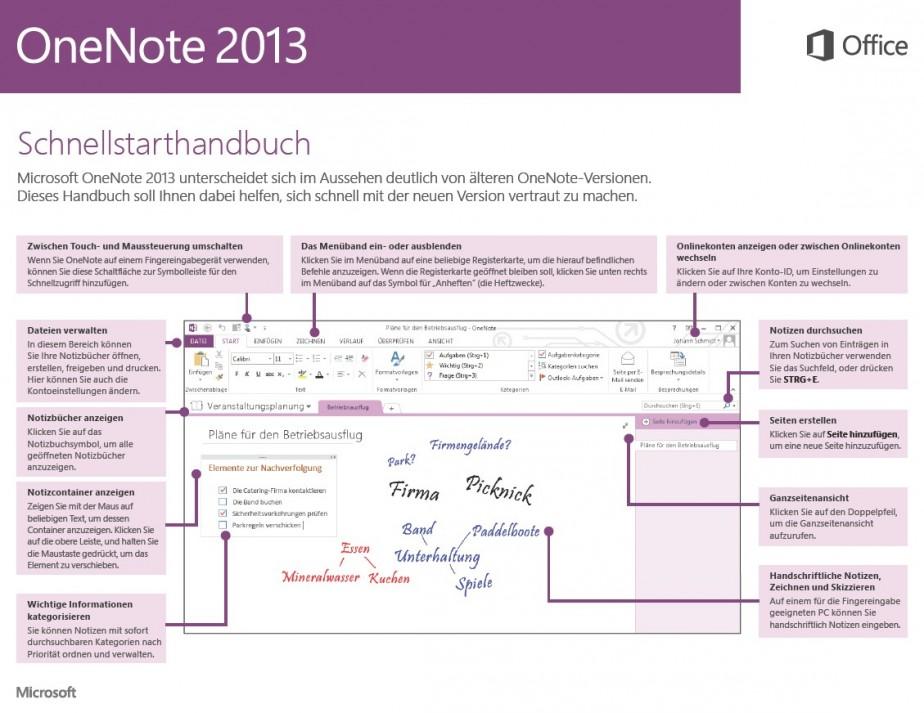 Schnellstarthandbuch OneNote 2013