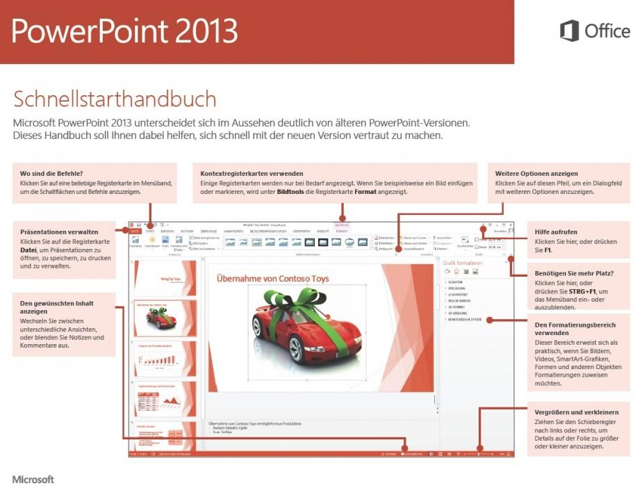 Schnellstarthandbuch PowerPoint 2013