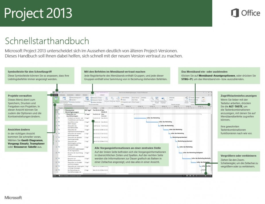 Schnellstarthandbuch Project 2013