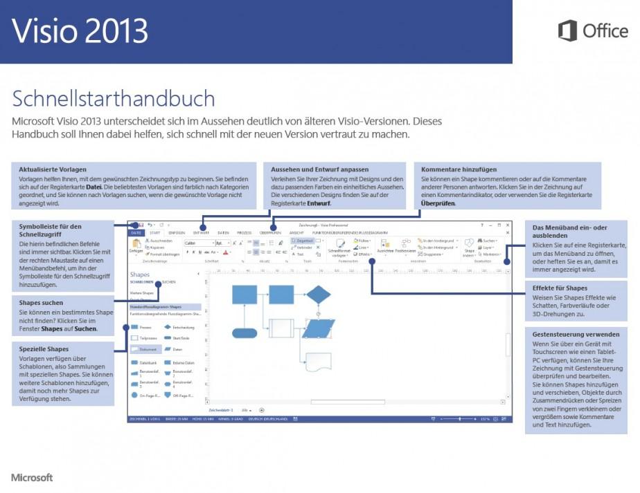 Schnellstarthandbuch Visio 2013