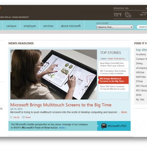 SharePoint Online dynamische sites